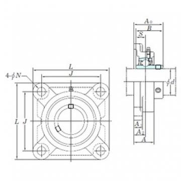 KOYO UCF201-8 bearing units